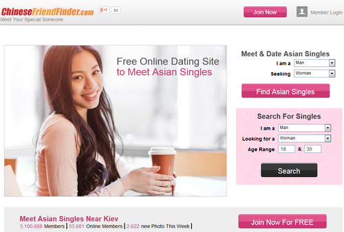 Exactly how to achieve Internet dating