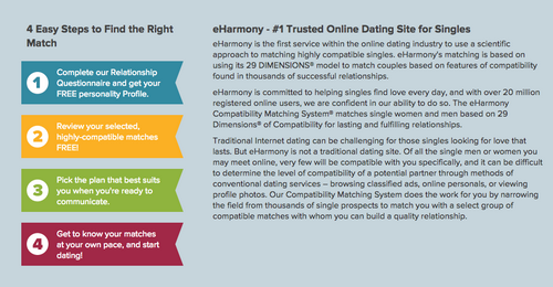 Associations As well as Relationship — On the internet As opposed to Traditional