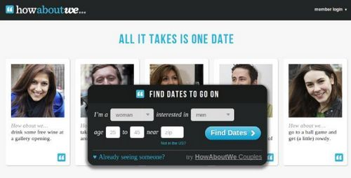 Ideas to Composing a highly effective Individual User profile With regard to Internet dating Web sites Which Appeal to Other people
