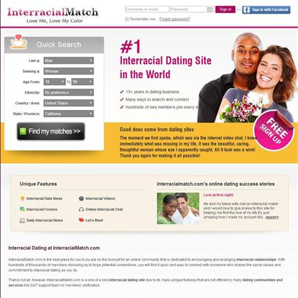 Free dating community